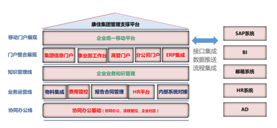 【蓝凌用户大会】十大典型客户案例,见证智慧组织新魅力-03