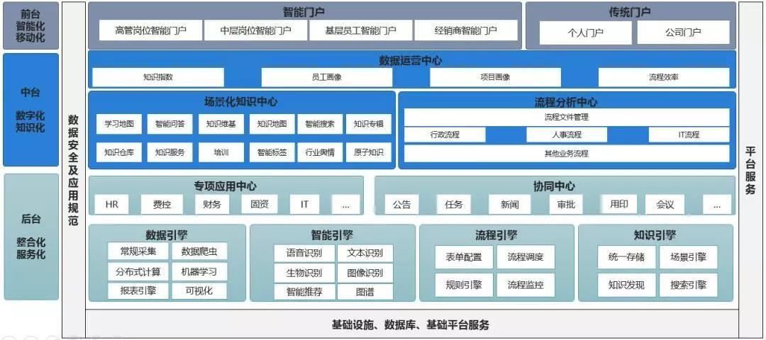 走进香江集团,探秘智慧办公如何赋能高效协同-09