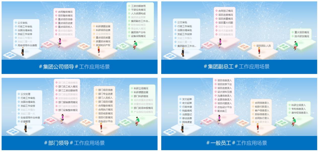 中国铁设:4大平台赋能智慧管理和高效办公-05