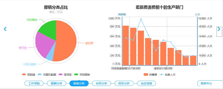中国铁设:4大平台赋能智慧管理和高效办公-07