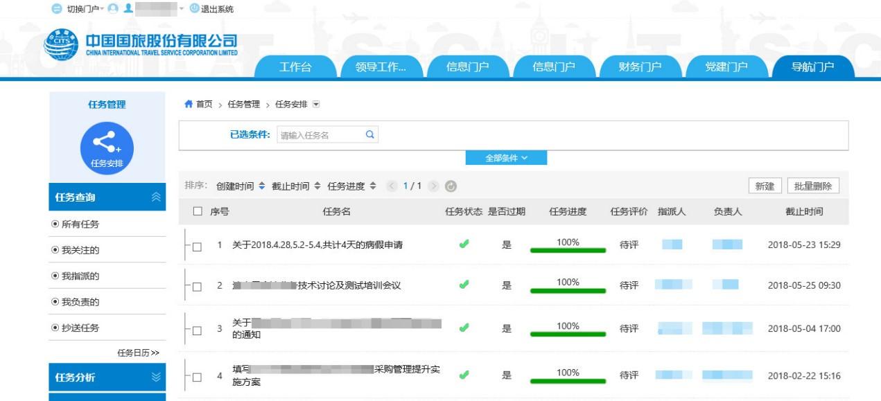 中国国旅:智慧OA支撑500强企业精细化管理_13