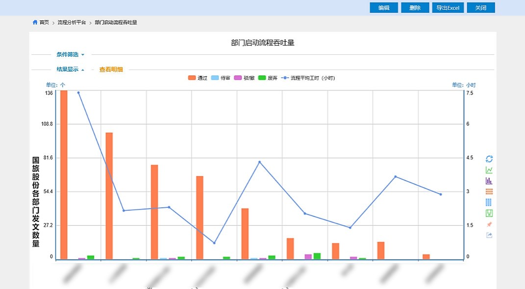 中国国旅:智慧OA支撑500强企业精细化管理_14
