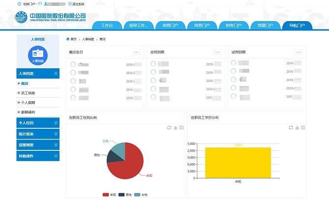 中国国旅:智慧OA支撑500强企业精细化管理_17
