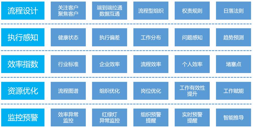 【诚邀】2018蓝凌用户大会暨企业数字运营专场-02