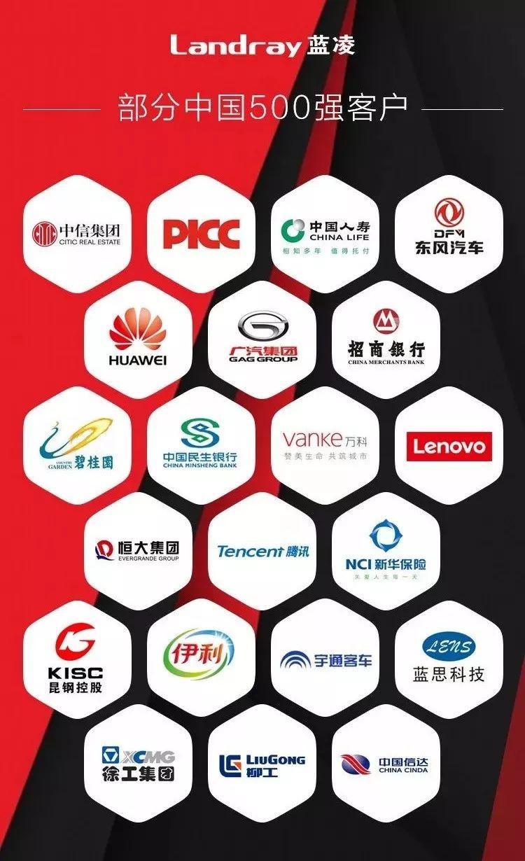 蓝凌智慧OA 项目管理系统,让建筑设计院业务更高效-12